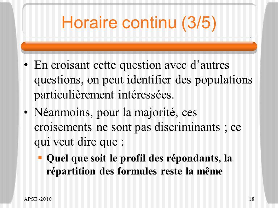 APSE -201018 Horaire continu (3/5) En croisant cette question avec dautres questions, on peut identifier des populations particulièrement intéressées.