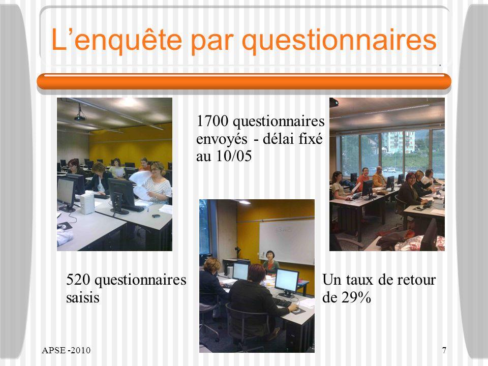 APSE -20107 Lenquête par questionnaires 1700 questionnaires envoyés - délai fixé au 10/05 520 questionnaires saisis Un taux de retour de 29%