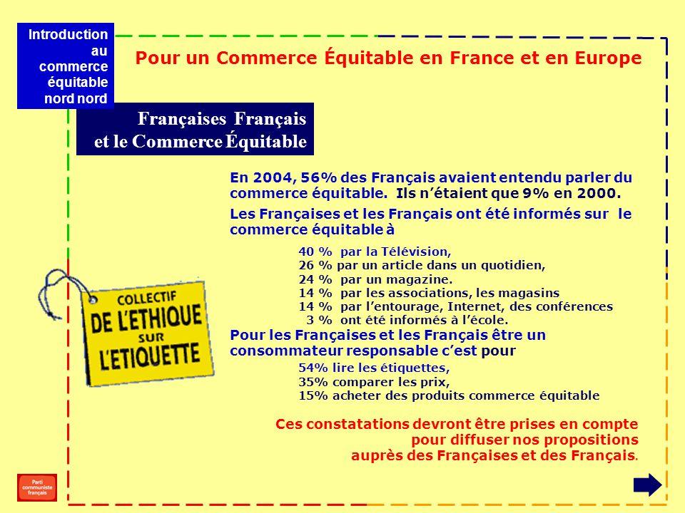 Françaises Français et le Commerce Équitable En 2004, 56% des Français avaient entendu parler du commerce équitable.