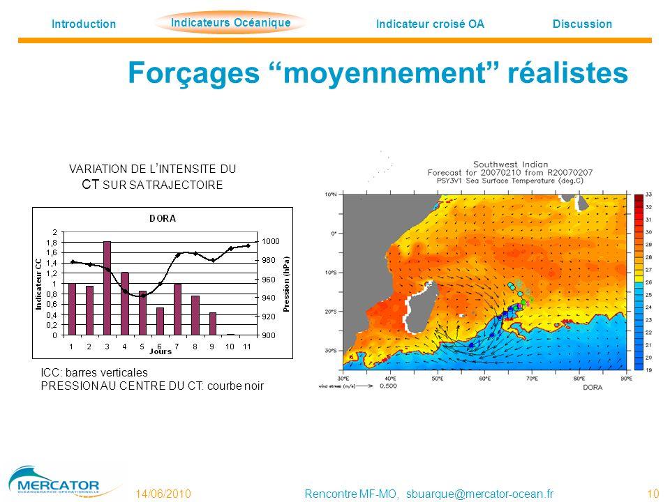 Indicateurs OcéaniqueDiscussion Indicateur croisé OA Introduction 14/06/2010Rencontre MF-MO, sbuarque@mercator-ocean.fr 10 Forçages moyennement réalis