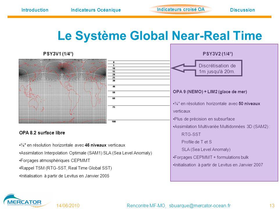 Discussion Indicateur croisé OA Introduction 14/06/2010Rencontre MF-MO, sbuarque@mercator-ocean.fr 13 Le Système Global Near-Real Time PSY3V1 (1/4°) PSY3V2 (1/4°) Discrétisation de 1m jusqu à 20m.