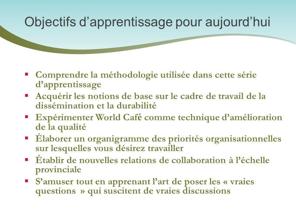 Objectifs dapprentissage pour aujourdhui Comprendre la méthodologie utilisée dans cette série dapprentissage Acquérir les notions de base sur le cadre