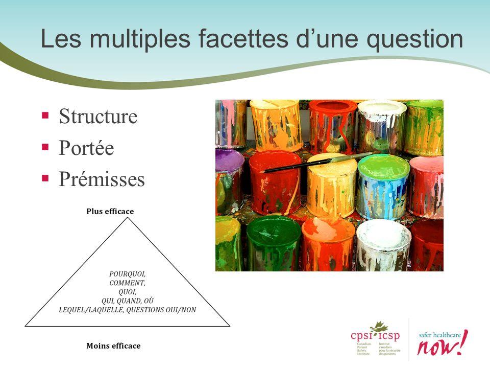 Structure Portée Prémisses Les multiples facettes dune question