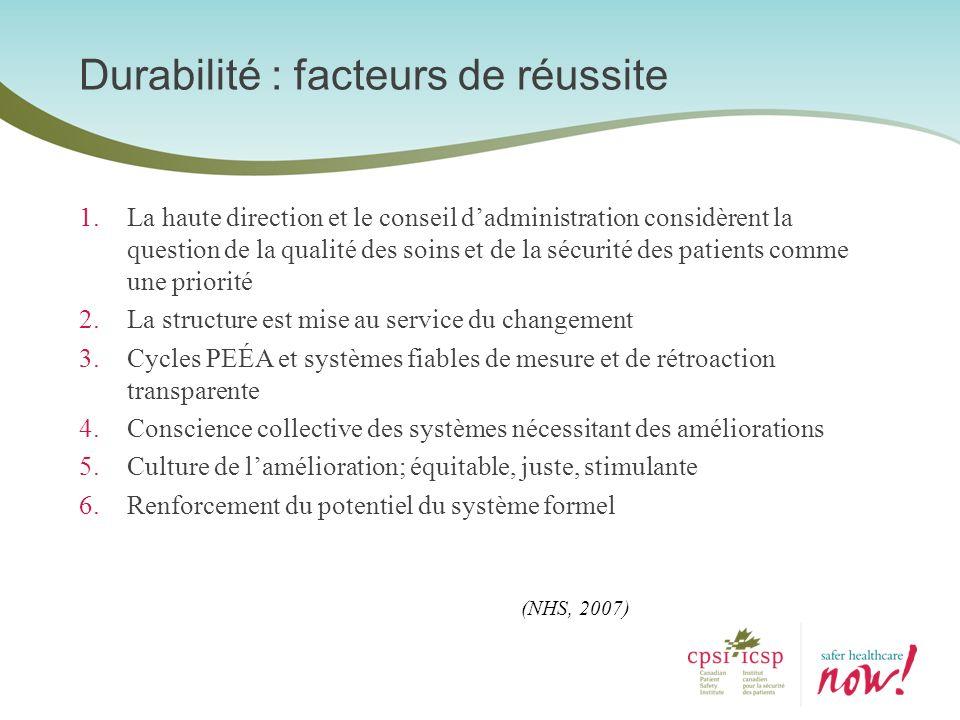 1.La haute direction et le conseil dadministration considèrent la question de la qualité des soins et de la sécurité des patients comme une priorité 2