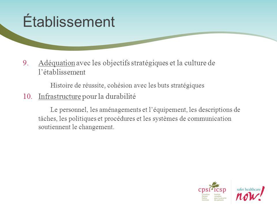 9.Adéquation avec les objectifs stratégiques et la culture de létablissement Histoire de réussite, cohésion avec les buts stratégiques 10.Infrastructu