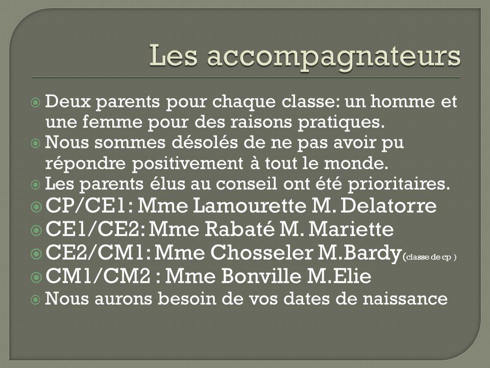 Deux parents pour chaque classe: un homme et une femme pour des raisons pratiques.