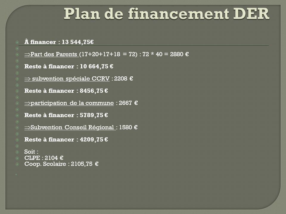 À financer : 13 544,75 Part des Parents (17+20+17+18 = 72) : 72 * 40 = 2880 Reste à financer : 10 664,75 subvention spéciale CCRV : 2208 Reste à finan