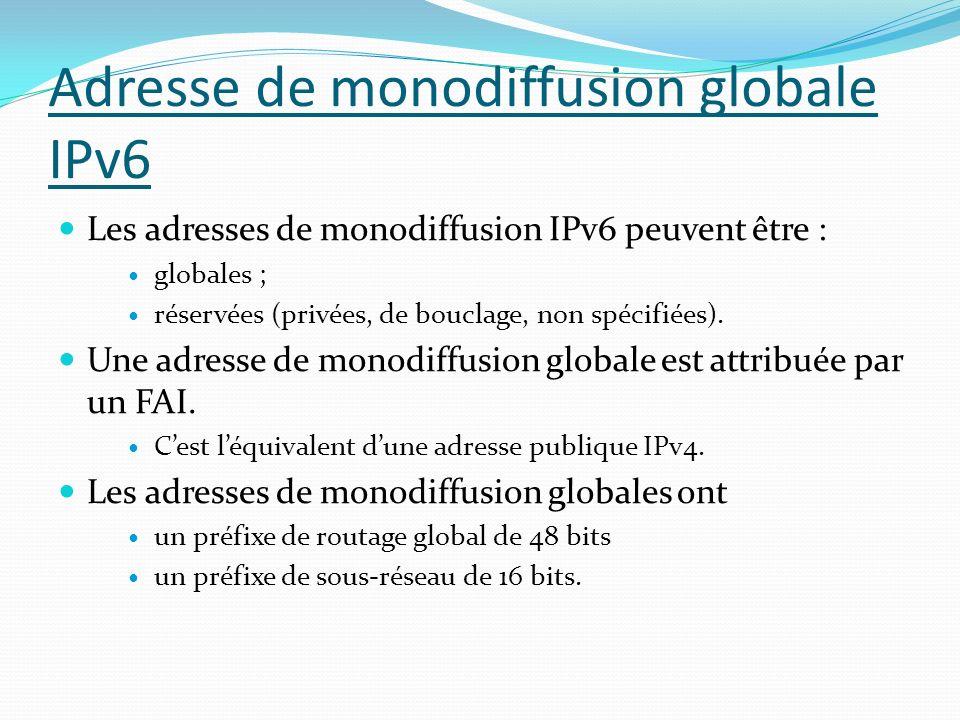 Adresse de monodiffusion globale IPv6 Les adresses de monodiffusion IPv6 peuvent être : globales ; réservées (privées, de bouclage, non spécifiées). U