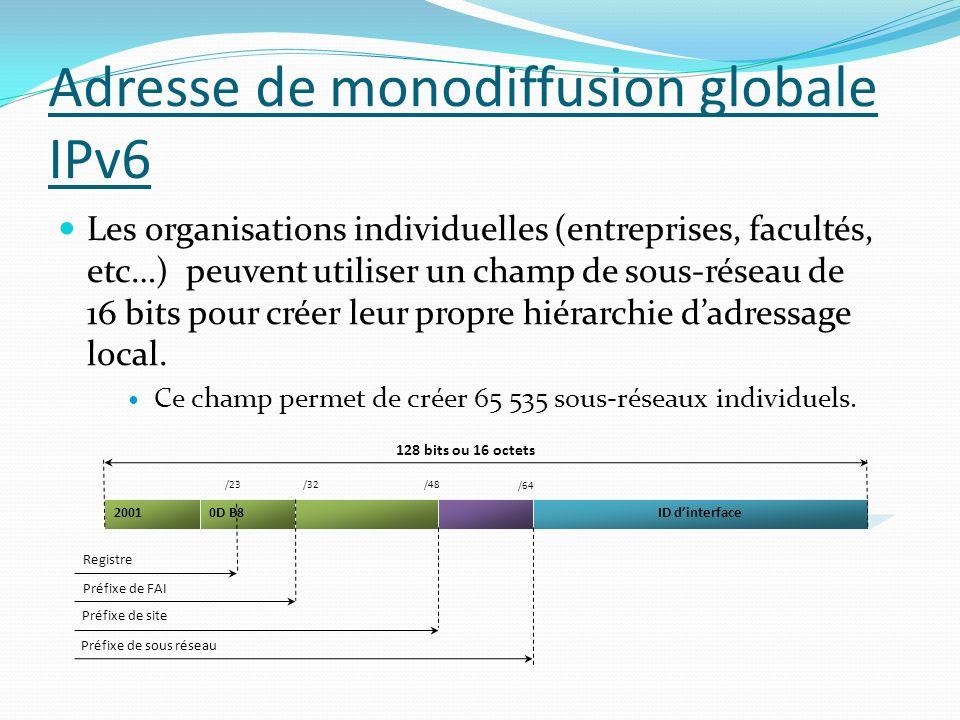 Adresse de monodiffusion globale IPv6 Les organisations individuelles (entreprises, facultés, etc…) peuvent utiliser un champ de sous-réseau de 16 bit
