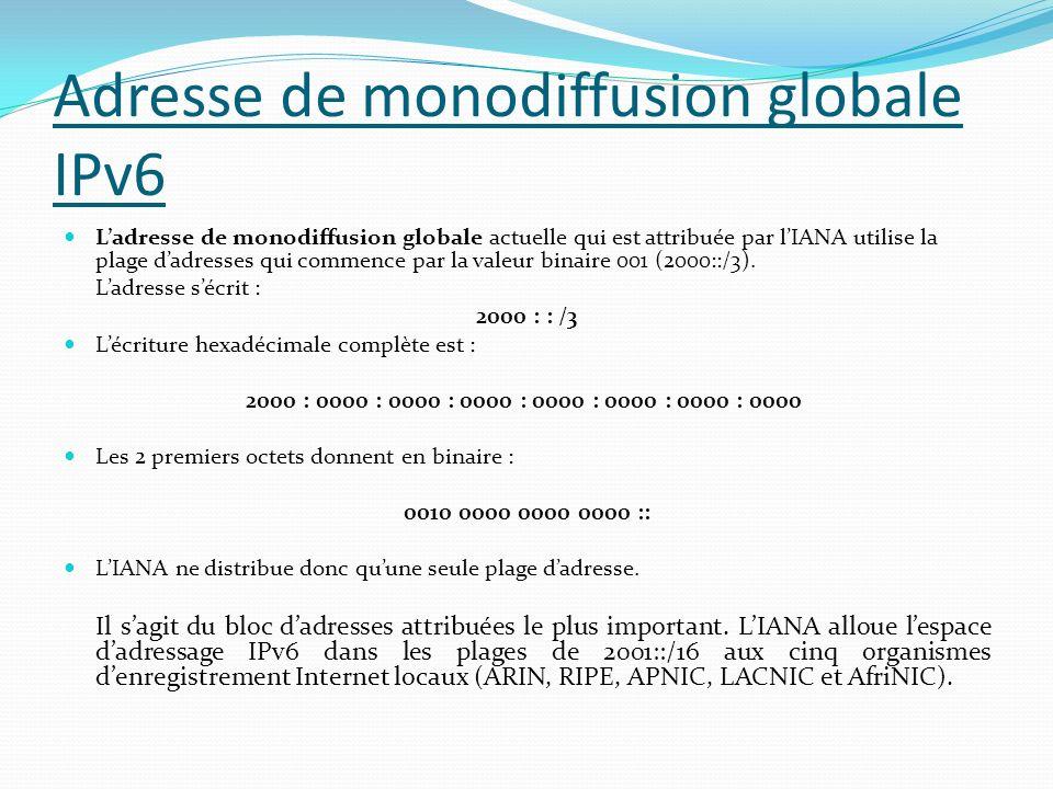 Adresse de monodiffusion globale IPv6 Ladresse de monodiffusion globale actuelle qui est attribuée par lIANA utilise la plage dadresses qui commence p