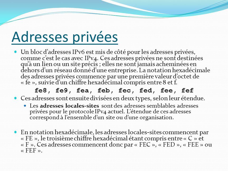 Adresses privées Un bloc dadresses IPv6 est mis de côté pour les adresses privées, comme cest le cas avec IPv4. Ces adresses privées ne sont destinées