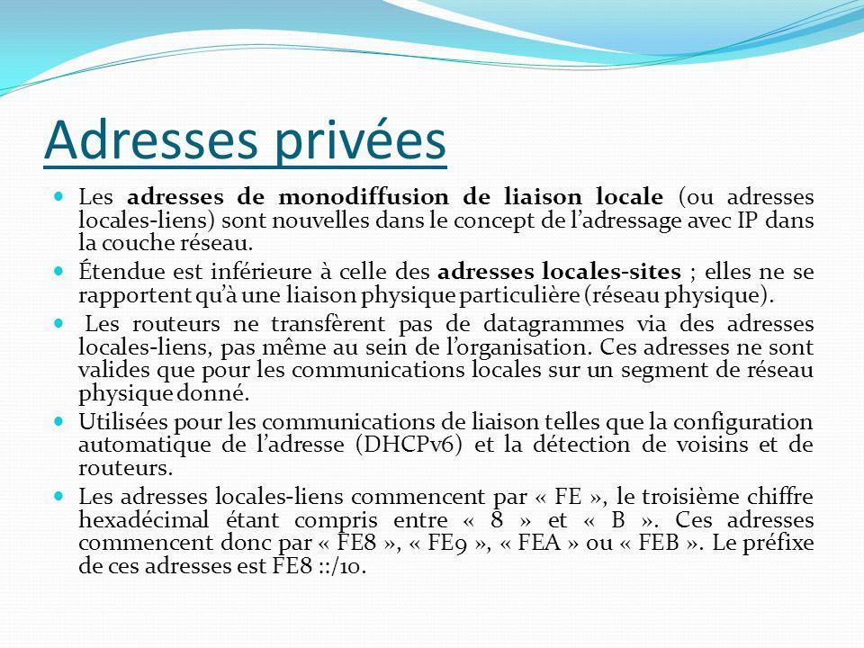 Adresses privées Les adresses de monodiffusion de liaison locale (ou adresses locales-liens) sont nouvelles dans le concept de ladressage avec IP dans