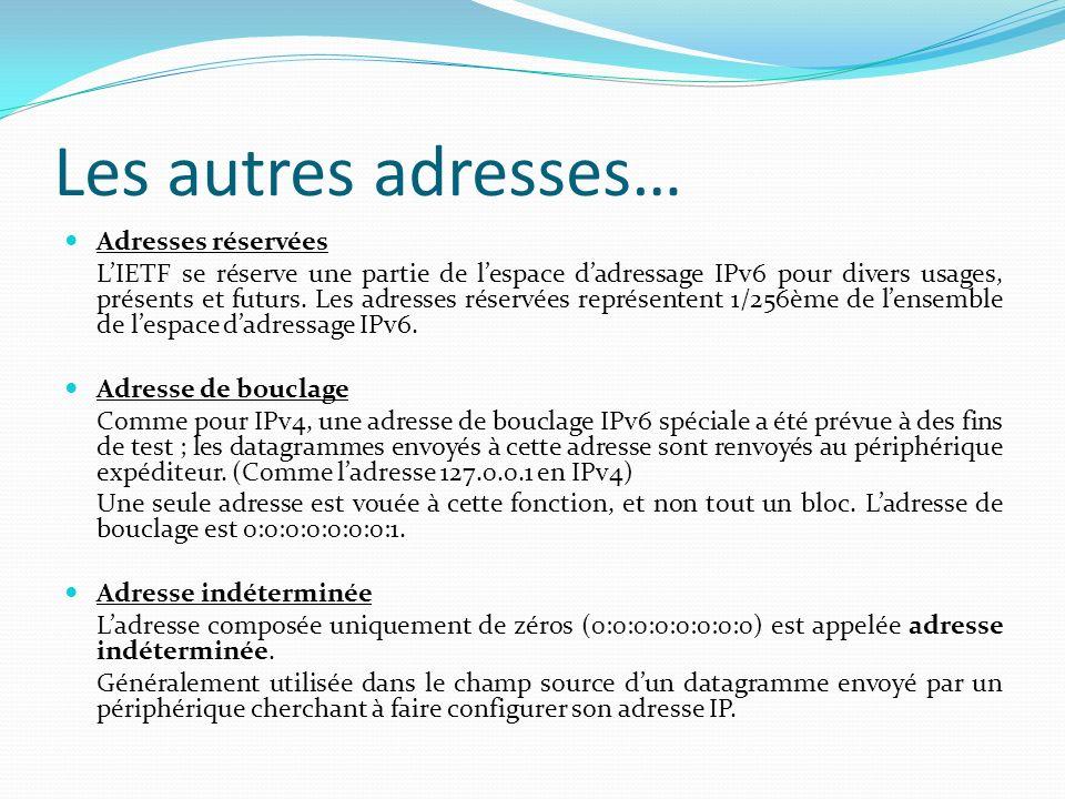 Les autres adresses… Adresses réservées LIETF se réserve une partie de lespace dadressage IPv6 pour divers usages, présents et futurs. Les adresses ré