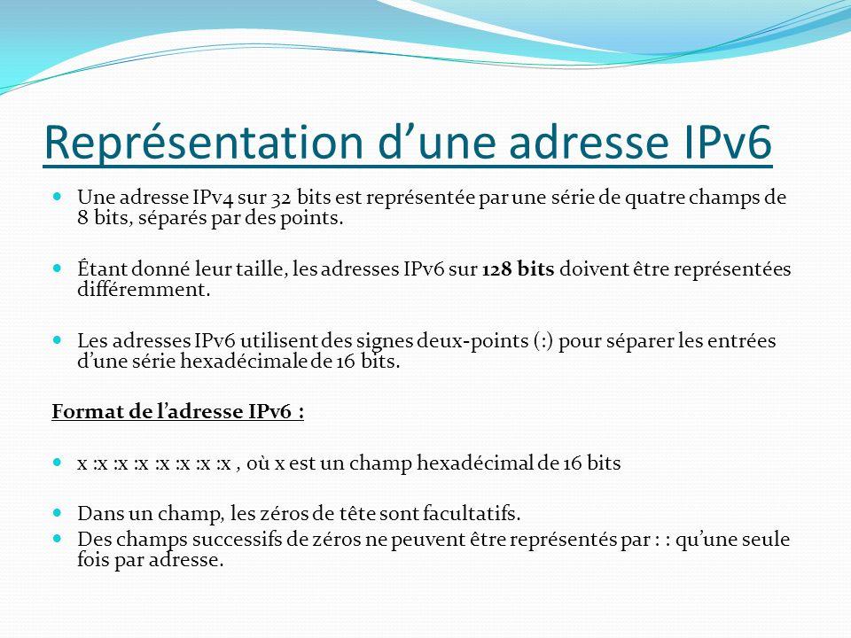 Représentation dune adresse IPv6 Une adresse IPv4 sur 32 bits est représentée par une série de quatre champs de 8 bits, séparés par des points. Étant