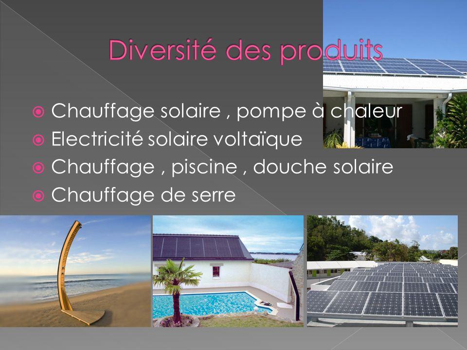 Chauffage solaire, pompe à chaleur Electricité solaire voltaïque Chauffage, piscine, douche solaire Chauffage de serre