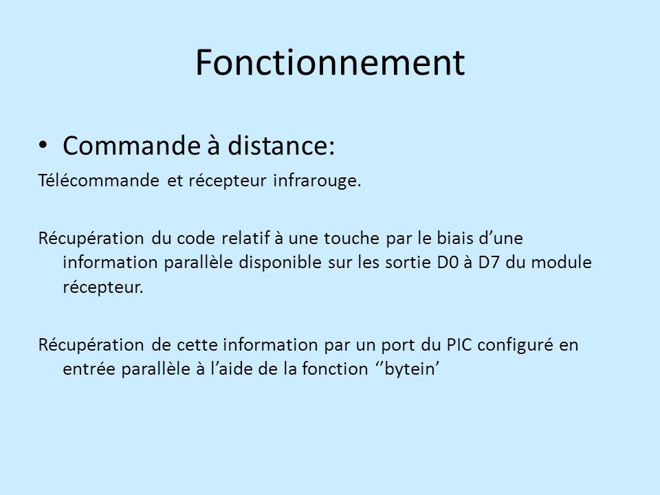 Fonctionnement Commande à distance: Télécommande et récepteur infrarouge.