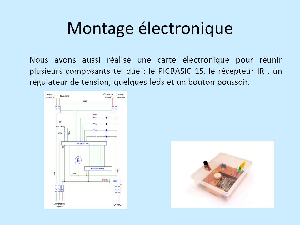 Montage électronique Nous avons aussi réalisé une carte électronique pour réunir plusieurs composants tel que : le PICBASIC 1S, le récepteur IR, un régulateur de tension, quelques leds et un bouton poussoir.