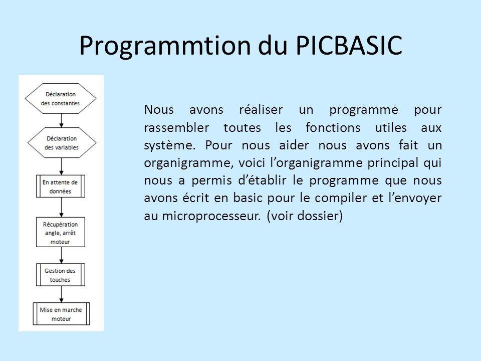 Programmtion du PICBASIC Nous avons réaliser un programme pour rassembler toutes les fonctions utiles aux système.