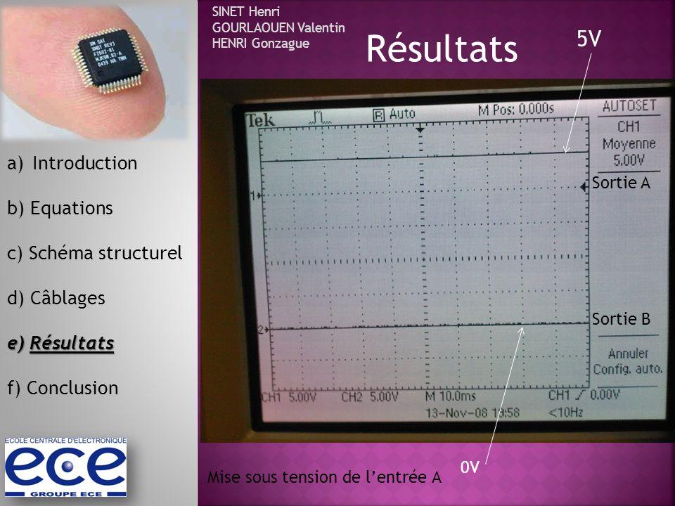 Sortie A Sortie B 5V 0V a)Introduction b) Equations c) Schéma structurel d) Câblages e) Résultats f) Conclusion Résultats Mise sous tension de lentrée