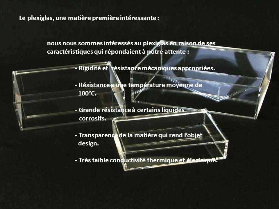 Le plexiglas, une matière première intéressante : nous nous sommes intéressés au plexiglas en raison de ses caractéristiques qui répondaient à notre a