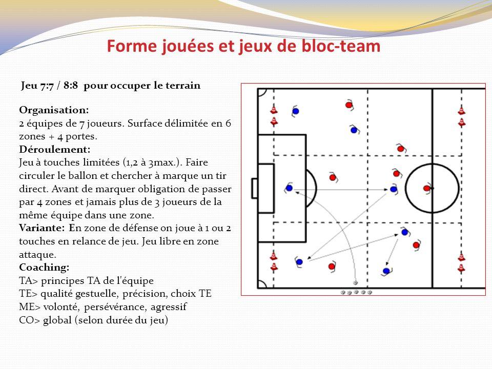 Forme jouées et jeux de bloc-team Jeu 7:7 / 8:8 pour occuper le terrain Organisation: 2 équipes de 7 joueurs. Surface délimitée en 6 zones + 4 portes.