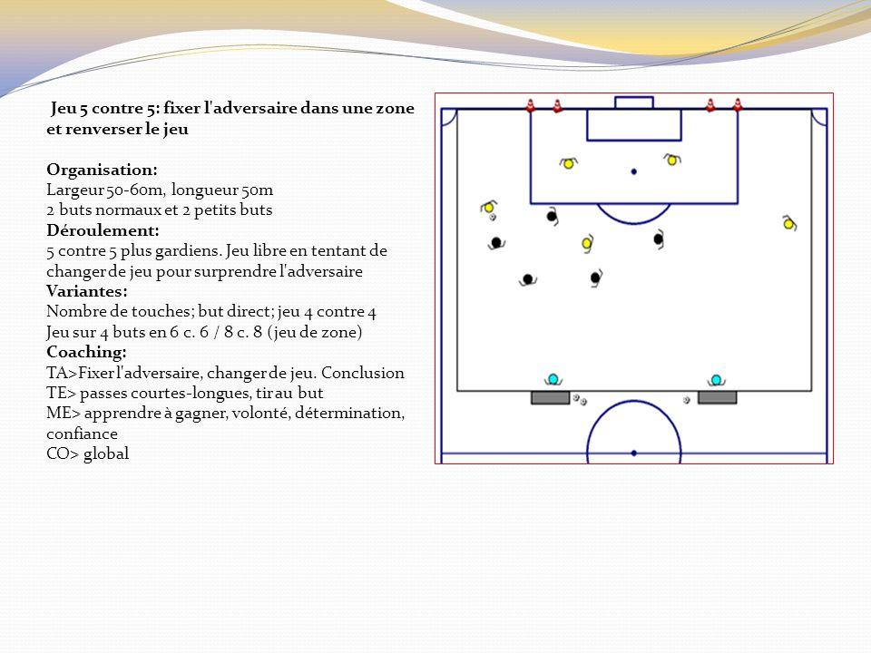 Jeu 5 contre 5: fixer l'adversaire dans une zone et renverser le jeu Organisation: Largeur 50-60m, longueur 50m 2 buts normaux et 2 petits buts Déroul