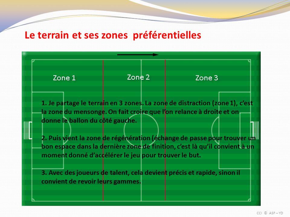 Orientations du jeu avec le 4:3:3 (3-4-3) Bloc défensif à 4 (3)Bloc médianBloc offensif Se compose de 4 défenseurs (2-4-5-3) au marquage dans leur zone(en homme-homme en zone 1 défensive / au duel) Assure toujours une couverture avec lautre zone Regroupé en phase défensive souvre rapidement en phase offensive surtout par les latéraux pour relancer le jeu Les défenseurs latéraux (2-3) peuvent participer à la phase offensive mais sa zone latérale doit-être de suite couverte (ex.