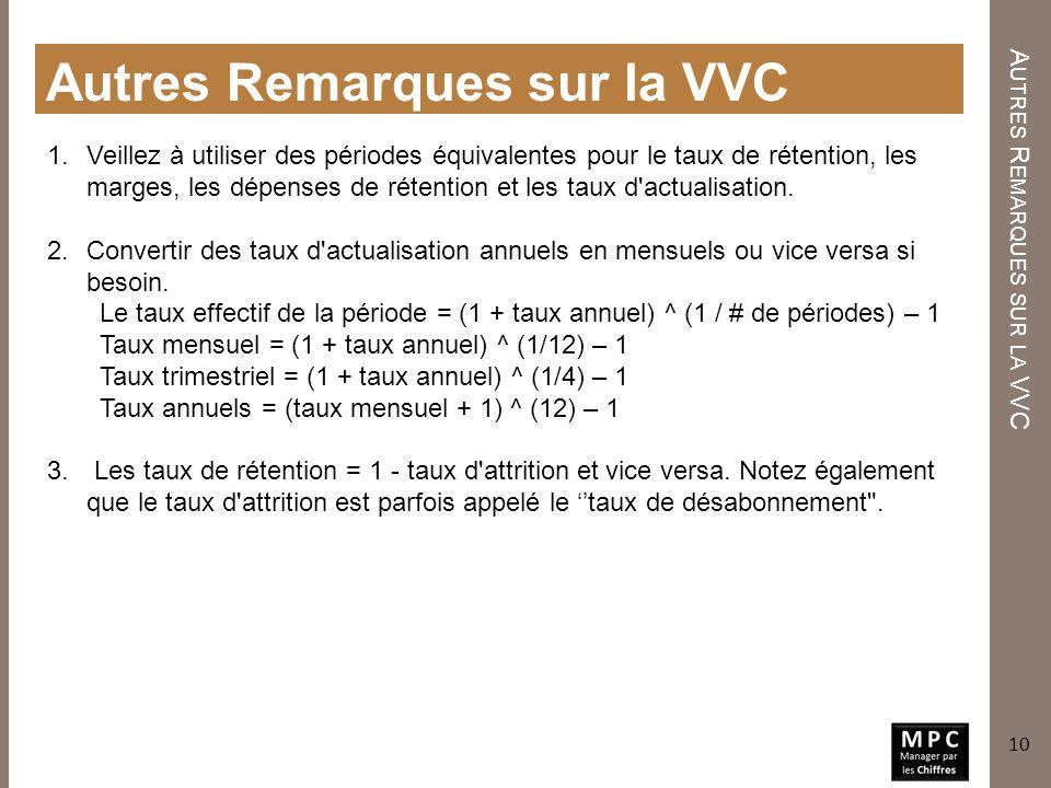 A UTRES R EMARQUES SUR LA VVC Autres Remarques sur la VVC 1.Veillez à utiliser des périodes équivalentes pour le taux de rétention, les marges, les dé
