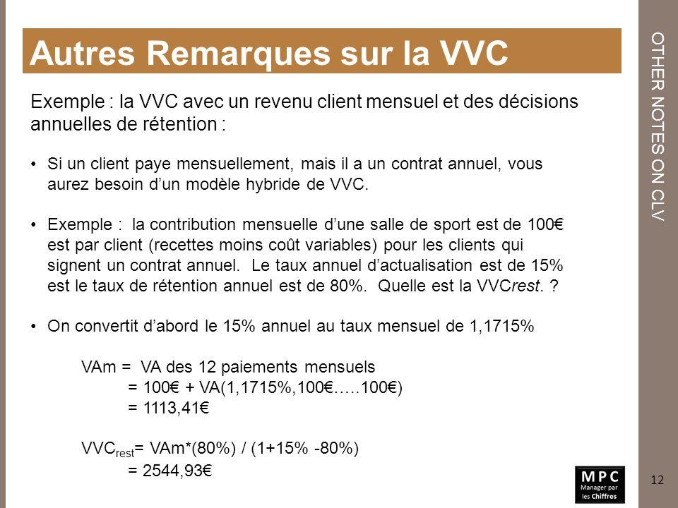 OTHER NOTES ON CLV Autres Remarques sur la VVC Exemple : la VVC avec un revenu client mensuel et des décisions annuelles de rétention : Si un client p