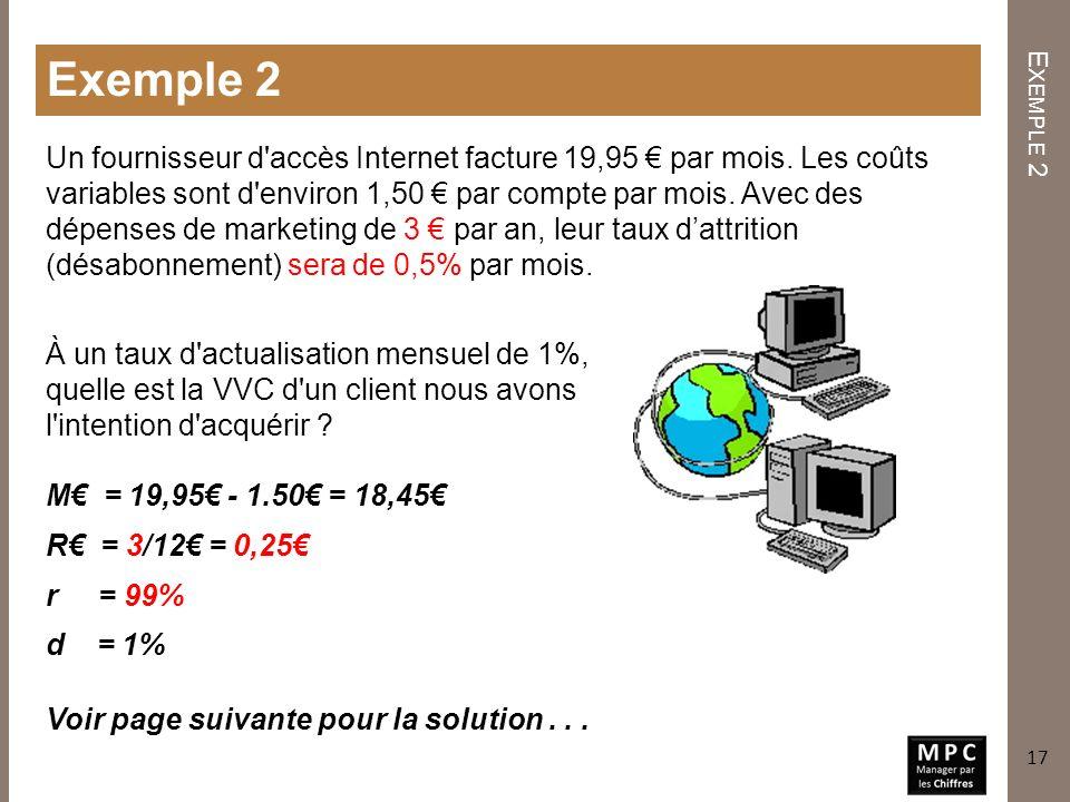 Exemple 2 E XEMPLE 2 Un fournisseur d'accès Internet facture 19,95 par mois. Les coûts variables sont d'environ 1,50 par compte par mois. Avec des dép
