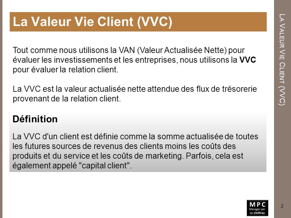 La Valeur Vie Client (VVC) L A V ALEUR V IE C LIENT (VVC) Tout comme nous utilisons la VAN (Valeur Actualisée Nette) pour évaluer les investissements