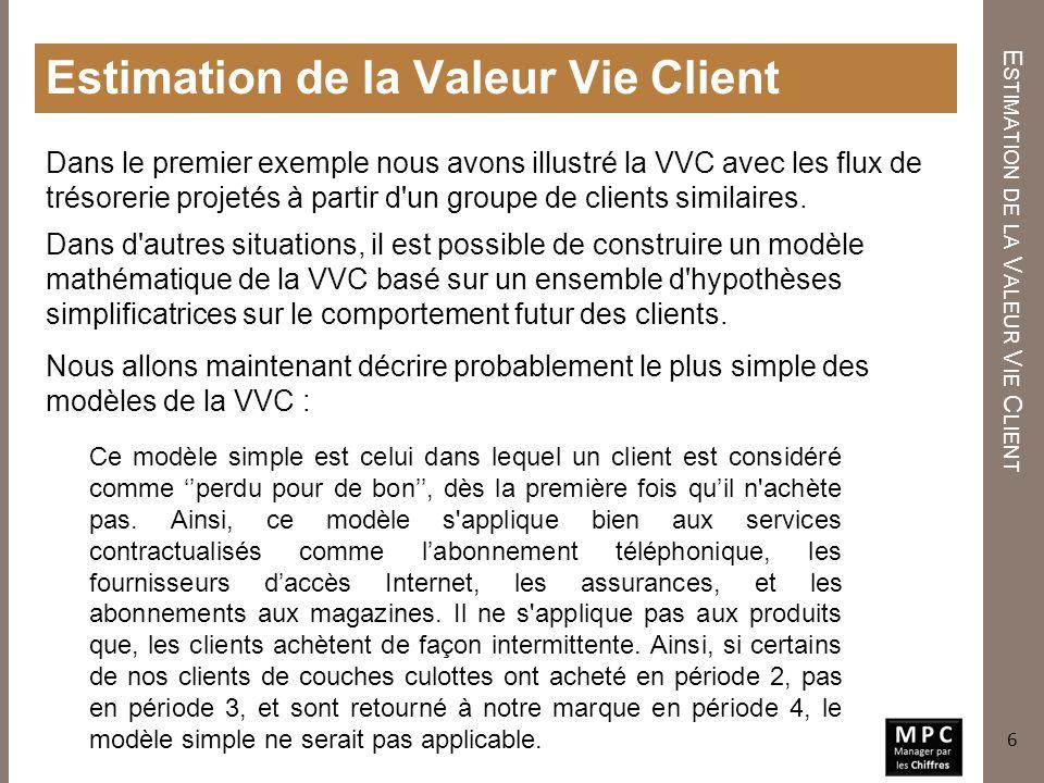Modélisation de la VVC: un modèle Simple HYPOTHESES : M ODELISATION DE LA VVC: UN MODÈLE S IMPLE M Contribution par periode des clients actifs.