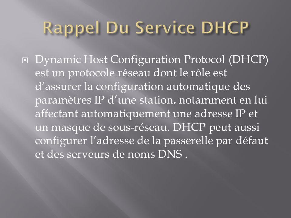 Dynamic Host Configuration Protocol (DHCP) est un protocole réseau dont le rôle est dassurer la configuration automatique des paramètres IP dune stati