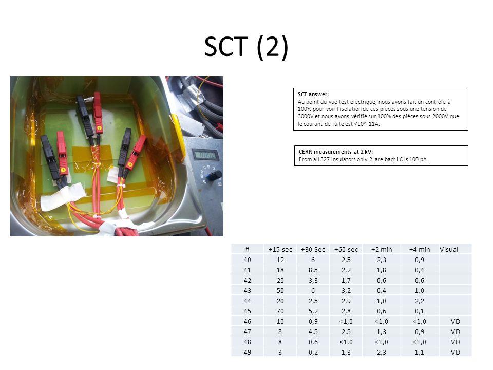 SCT (2) SCT answer: Au point du vue test électrique, nous avons fait un contrôle à 100% pour voir l'isolation de ces pièces sous une tension de 3000V