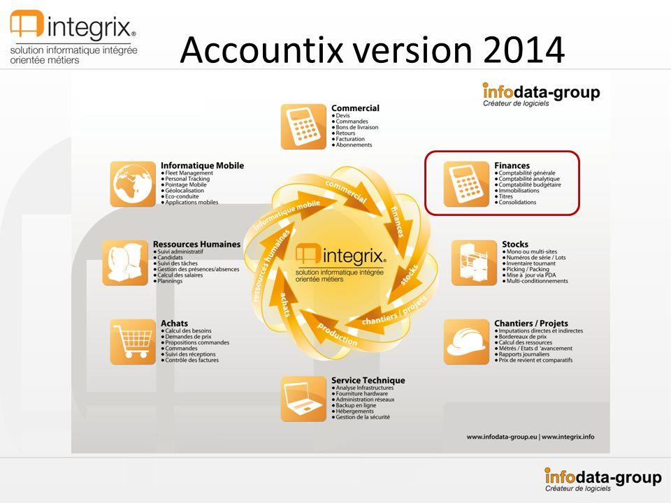 Accountix version 2014 Nouveautés 2014 : le module facturation -Ajout de larticle « ST » pour inclure une ligne de sous-total -Ajout de larticle « STG » pour inclure une ligne de sous-total général -Implémentation de la notion de saisie analytique depuis la saisie de facture