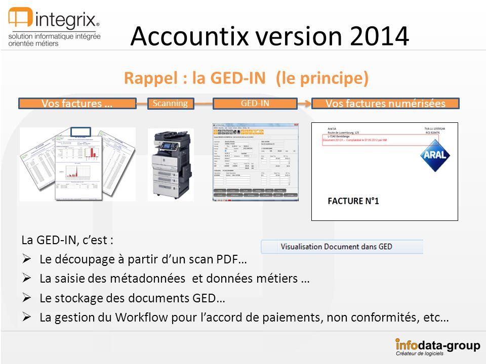 Accountix version 2014 Rappel : la GED-IN (le principe) La GED-IN, cest : Le découpage à partir dun scan PDF… La saisie des métadonnées et données mét