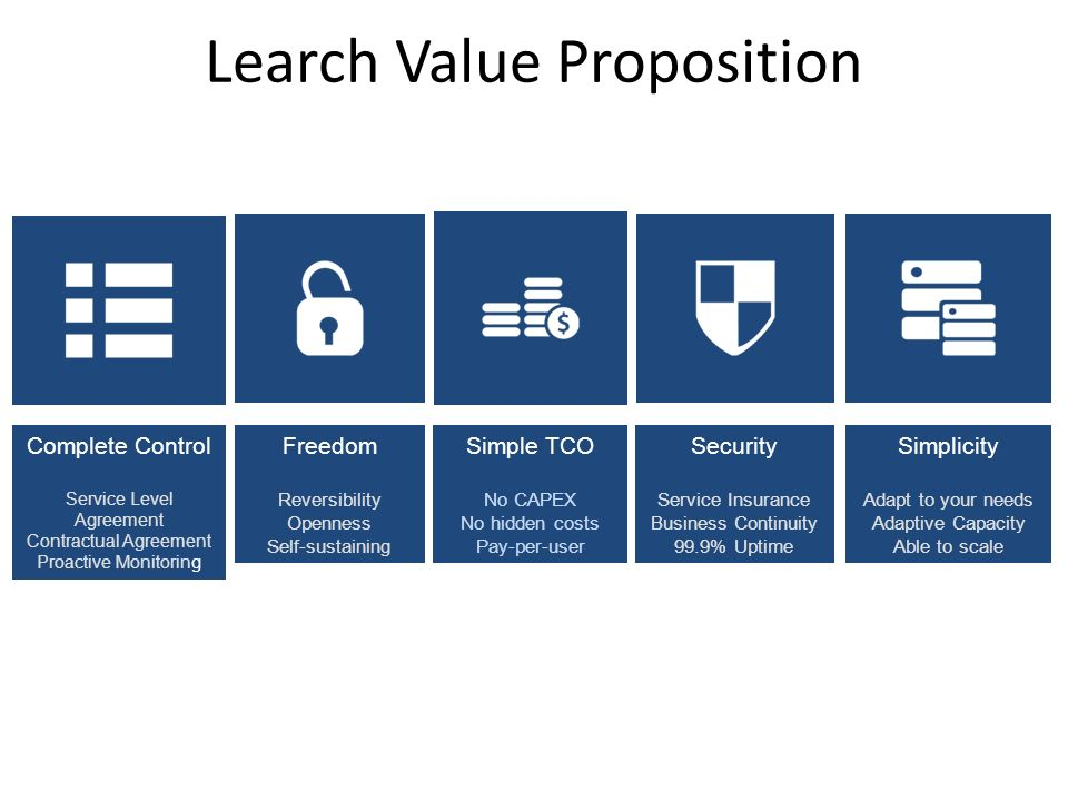 Learch Value Proposition Complete Control Service Level Agreement Contractual Agreement Proactive Monitoring Freedom Reversibility Openness Self-susta