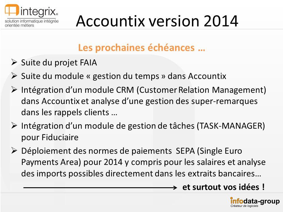 Accountix version 2014 Les prochaines échéances … Suite du projet FAIA Suite du module « gestion du temps » dans Accountix Intégration dun module CRM