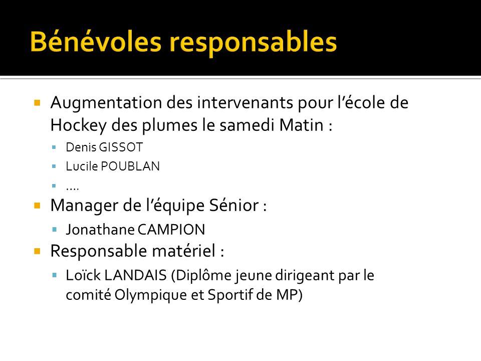 Augmentation des intervenants pour lécole de Hockey des plumes le samedi Matin : Denis GISSOT Lucile POUBLAN …. Manager de léquipe Sénior : Jonathane