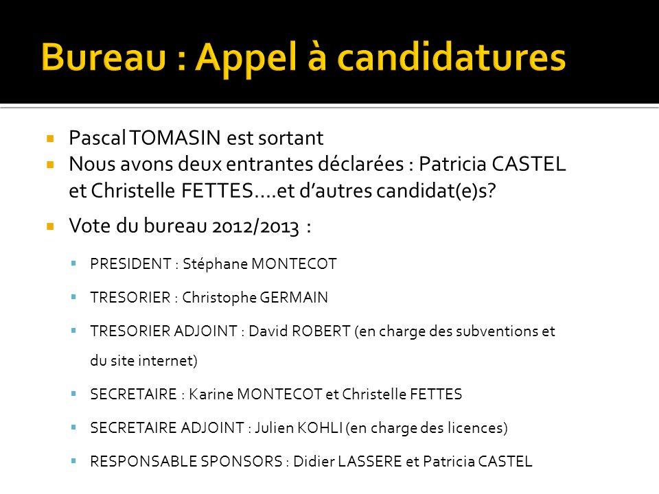 Pascal TOMASIN est sortant Nous avons deux entrantes déclarées : Patricia CASTEL et Christelle FETTES….et dautres candidat(e)s? Vote du bureau 2012/20