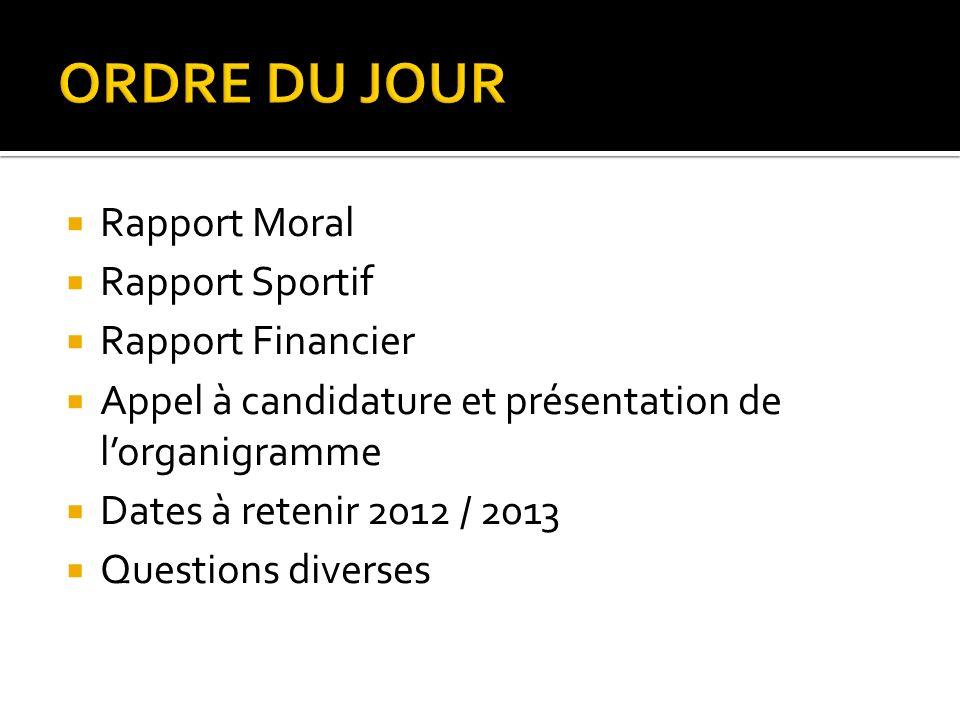 Rapport Moral Rapport Sportif Rapport Financier Appel à candidature et présentation de lorganigramme Dates à retenir 2012 / 2013 Questions diverses