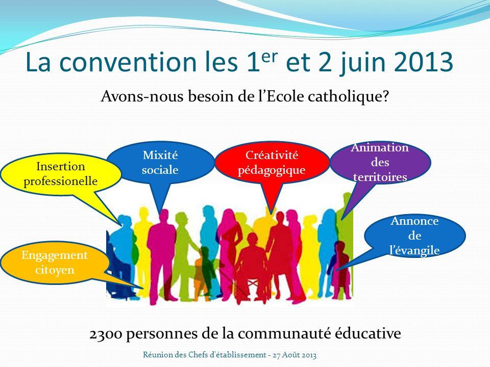 La convention les 1 er et 2 juin 2013 Avons-nous besoin de lEcole catholique? 2300 personnes de la communauté éducative Réunion des Chefs d'établissem