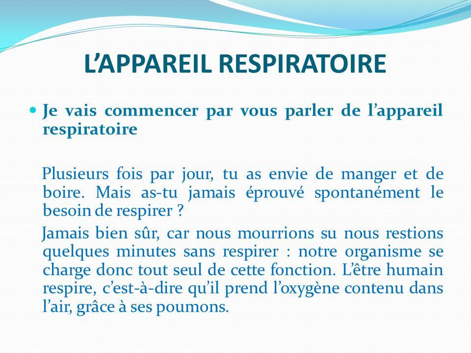 LAPPAREIL RESPIRATOIRE Je vais commencer par vous parler de lappareil respiratoire Plusieurs fois par jour, tu as envie de manger et de boire. Mais as
