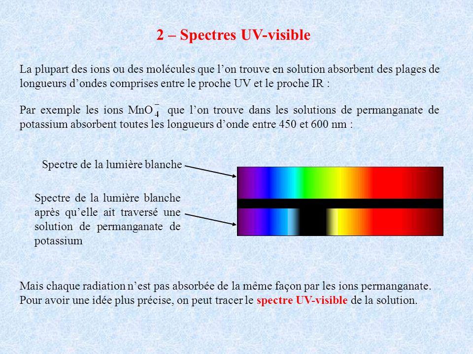 Spectre UV-visible dune solution de permanganate de potassium : Toutes les radiations situées entre 450 et 600 nm ne sont pas absorbées autant.