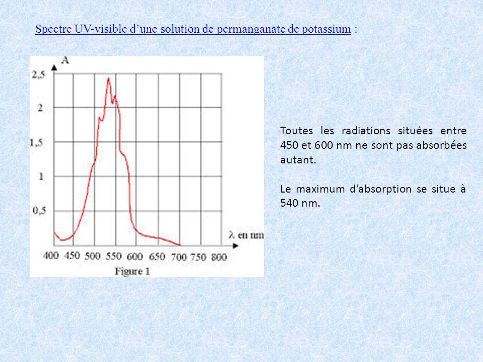 Autre exemple : Les ions Ni 2+ absorbent les radiations de longueurs donde comprises entre 380 et 450 nm et entre 620 et 800 nm.