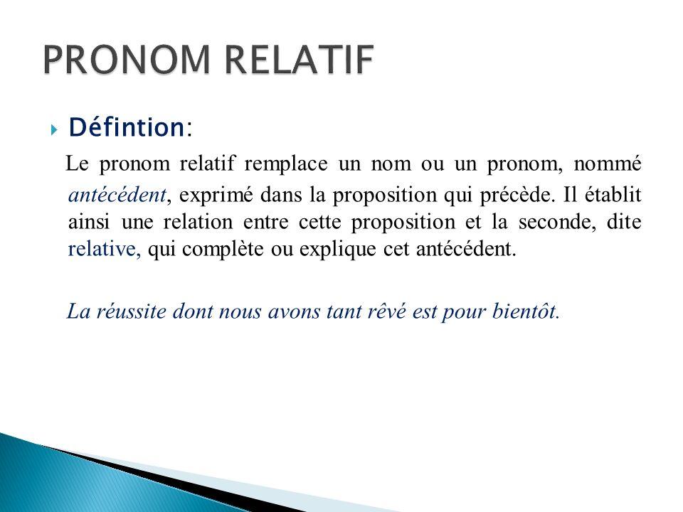 Défintion: Le pronom relatif remplace un nom ou un pronom, nommé antécédent, exprimé dans la proposition qui précède. Il établit ainsi une relation en