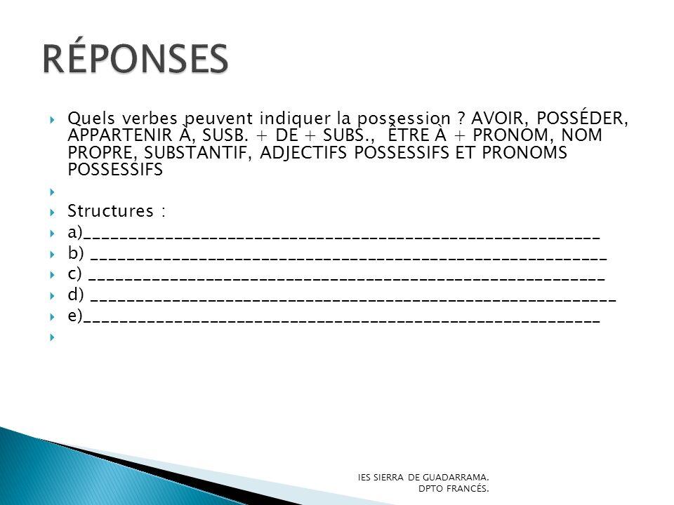 Quels verbes peuvent indiquer la possession ? AVOIR, POSSÉDER, APPARTENIR À, SUSB. + DE + SUBS., ÊTRE À + PRONOM, NOM PROPRE, SUBSTANTIF, ADJECTIFS PO
