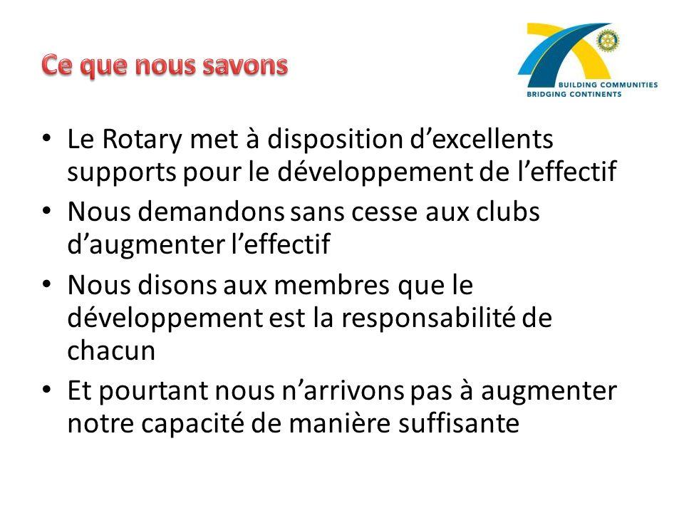 Le Rotary met à disposition dexcellents supports pour le développement de leffectif Nous demandons sans cesse aux clubs daugmenter leffectif Nous diso