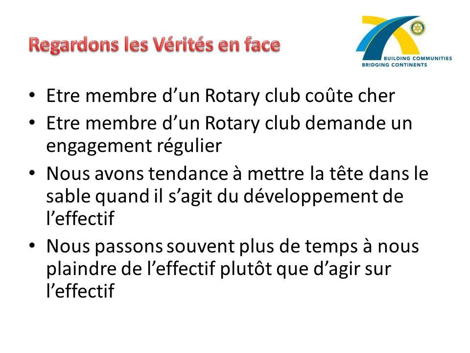 Etre membre dun Rotary club coûte cher Etre membre dun Rotary club demande un engagement régulier Nous avons tendance à mettre la tête dans le sable q