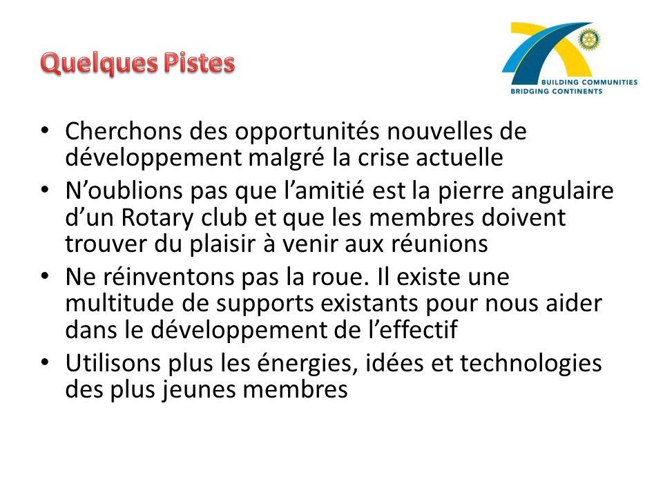 Cherchons des opportunités nouvelles de développement malgré la crise actuelle Noublions pas que lamitié est la pierre angulaire dun Rotary club et qu